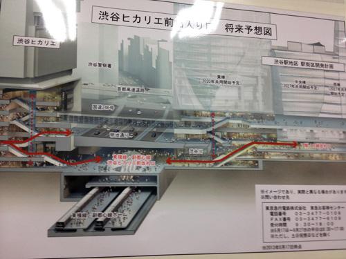 2027年の渋谷