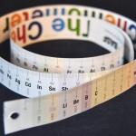 テープ状の元素周期表