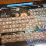 元素周期表のクリアファイル