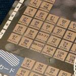 元素周期表(がデザインされた)の図書カード