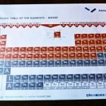 元素周期表のマウスパッド